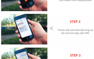 SMS Tracking Mode step by step