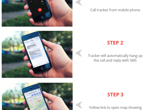 How to use your GPS tracker in SMS mode
